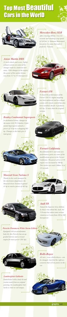 Top Most Beautiful Cars In The World #Top #Most #Beautiful #Cars #World #Infographics