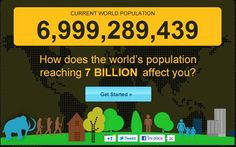 2012 Hronicul semnelor ...: In cateva zile, 7 MILIARDE populatia Terrei. Enigmatica explozie demografica, pare a spune ceva ... Current World Population, Start 1, Get Started, Blog