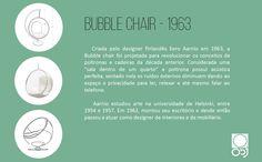Bubble Chair, 1963.