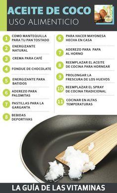 El aceite de coco es uno de los alimentos más versátiles del planeta. No solo es mi aceite favorito para cocinar, sino también se usa desde tratamiento de belleza hasta medicina natural. En muchas regiones de