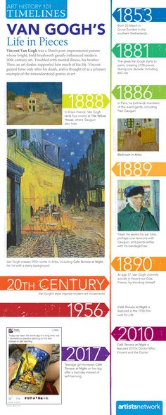 Van Gogh's Life in Pieces
