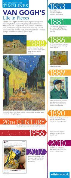 Van Gogh's Life in Pieces