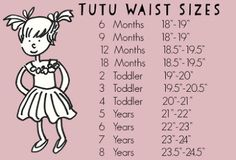 DIY tutu waist sizes for buying tulle & elastic