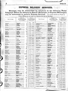 Find your British ancestors in the phone book! One of our largest collections, the British Phone Books Collection, starts in 1880 when the public telephone service was introduced in the UK and contains records until 1984.  These records can be useful in placing your ancestor in a particular place and time, so start searching here: http://ancstry.me/1jduRAa [note, you will need a World Explorer membership]