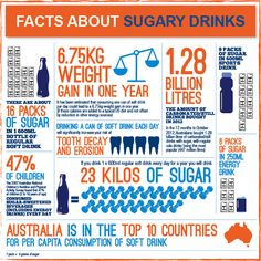 Facts about sugary drink