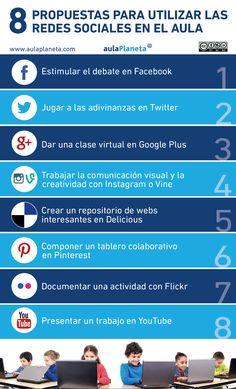 #infografía 8 propuestas para utilizar las redes sociales en el aula #elearning
