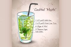 Mojito fresh cocktail by Netkoff on Creative Market