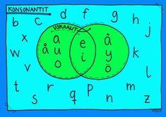 Vokaalit ja konsonantit juliste / muistisivu.
