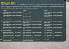 planilha corrida iniciante - 5km