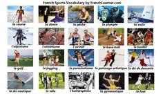 French Sport Vocabulary