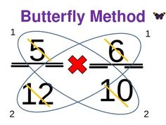 Multiplying Fractions using Butterfly Method