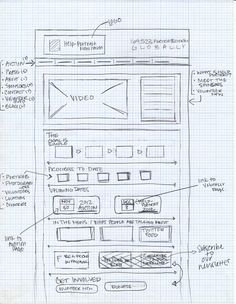 This is a low-fidelity wireframe. There are helpful annotations describing elements of the design. Wireframe Web, Wireframe Design, Design Ios, Interface Design, Website Wireframe, Ui Website, Website Design Layout, Website Design Inspiration, Web Layout