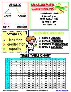 Upper Grades Math Mini Office - Page 1