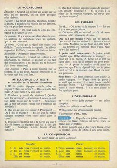 Manuels anciens: Tranchart, Levert, Rognoni, Bien lire et comprendre Cours élémentaire (1963) : grandes images French Learning Books, Teaching French, English Story Books, French Phrases, French Lessons, Learn French, Comprehension, Thing 1, Storytelling