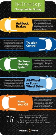 In many cases, technology, like antilock brakes and traction control, is changin Driver Safety Winter Driving Tips, Safe Driving Tips, Driving Safety, Winter Tips, Driving Rules, Car Insurance Tips, Compare Car Insurance, Insurance Companies, Insurance Quotes