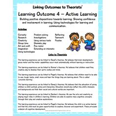 Posters / Signs :: The Complete EYLF Teaching and Learning Binder - New Edition