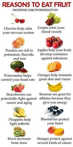 EAT FRUIT & WHY...
