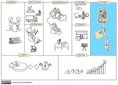 The McdonaldS Business Model Canvas  Business Model
