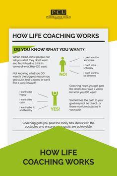 How Does Life Coaching Work? Coaching Questions, Life Coaching Tools, Leadership Coaching, Leadership Development, Online Coaching, Coaching Quotes, Leadership Quotes, Becoming A Life Coach, Life Coach Certification