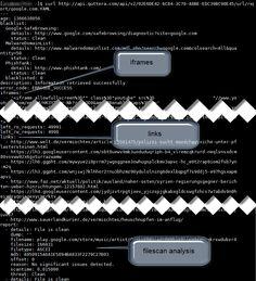 28 Best Website Malware Scanning images in 2017 | Website