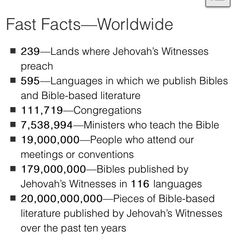 30 Spanish kingdom halls in Japan jw.org     No other organization on earth publishes in as many languages as Jehovah's Witnesses.