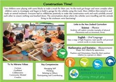 Our Way: Learning Stories Observation Examples, Eylf Learning Outcomes, Learning Stories Examples, Early Childhood Program, Early Childhood Education Programs, Project Based Learning, Learning Through Play, Early Learning, Early Education