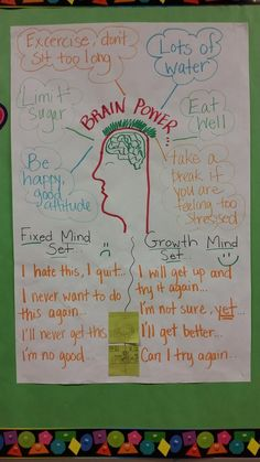 Love how simple this growth mindset chart is and that it gives some other actionable ideas for brain power/overall health