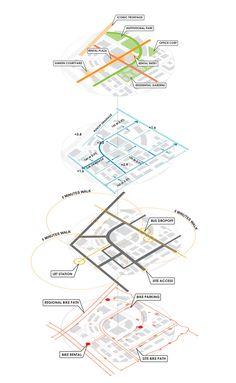 Site Analysis Architecture, Architecture Mapping, Architecture Concept Diagram, Architecture Presentation Board, Architecture Graphics, Architecture Drawings, Architecture Portfolio, Urban Design Diagram, Urban Design Plan