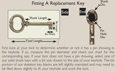 How to measure your old skeleton key to order a new one! http://www.vandykes.com/article.aspx?a=721