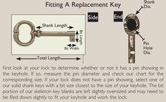 How to Measure Skeleton Keys | Van Dyke's Restorers®