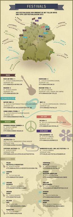 Festivals in Deutschland – der Festivalguide - gefunden und gepinnt von http://www.hausmann-immobilien-beratung.de/