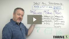 It is a common mistake for companies not to think strategically when doing direct mail marketing. Take this opportunity to learn from others' mistakes! This episode of Thrive in 5 will introduce the four major factors and requirements you need to consider when doing direct mail.