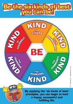 Be The Six Kinds Of Best You Can Values Education Toolkit Poster Series By David Koutsoukis Ideal For Classroom Display