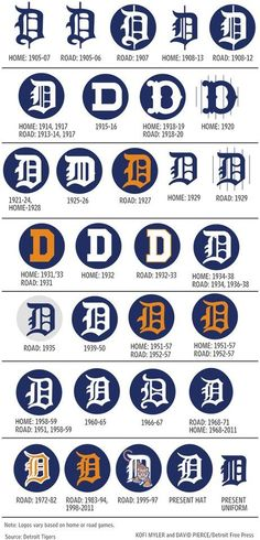 Evolution of Detroit Tigers D this will be tattooed on my body soon!