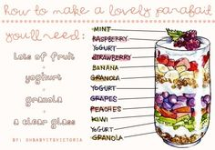 How to make the perfect parfait :)