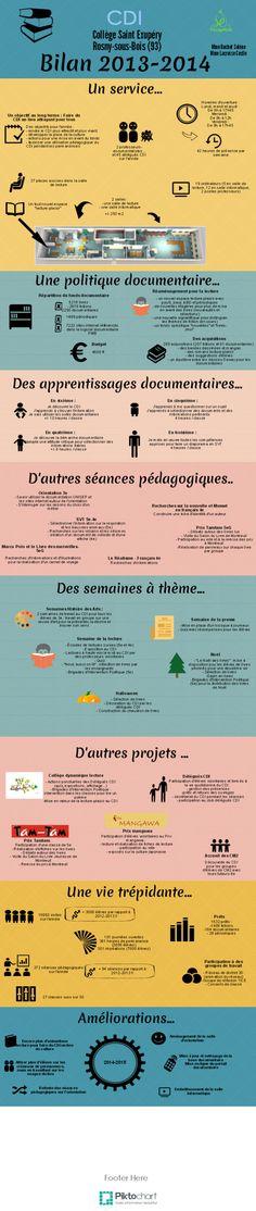 Collège Saint Exupéry - Bilan de l'année 2013-2014