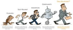 The five tribes of segmentation and targeting process adherence within all sales teams