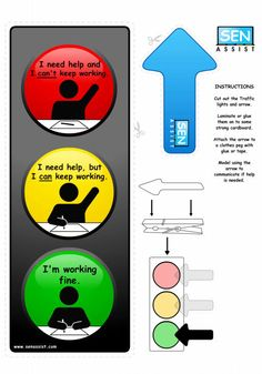 This traffic light visual allows a child to show that they need help with work. Ideal communication aid for pre verbal children. Also great for those who ask for help too often.