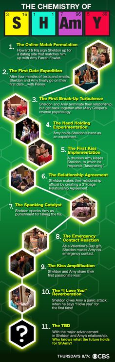 Chemistry of Shamy: The Elements of Their Romance - The Big Bang Theory - CBS.com