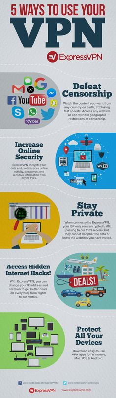 """There are many reasons to use a VPN. From protection against hackers and overzealous governments to complete freedom on the Internet. Enjoy our monthly infographic, bestowing the best ways to get the most from your VPN. What do you do with yours? Leave your VPN tips in the comments!    <a href=""""https://www.expressvpn.com/blog/best-vpn-uses/"""">www.expressvpn.com</a>"""
