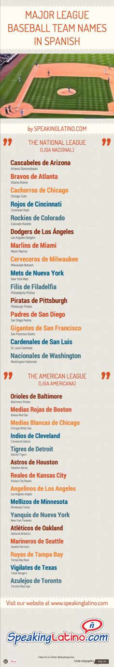 A sharelable infographic that lists all the MLB team names in Spanish.