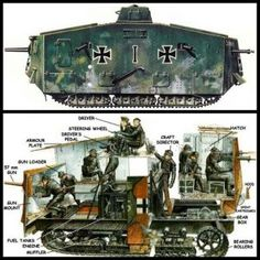 History Discover A descriptive look at the military campaigns and battles fought throughout recorded history. History Military History Tanks Tank Destroyer Armored Fighting Vehicle World Of Tanks Military Weapons World War One German Army