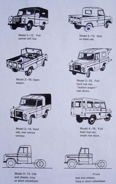 #skoda Trekka 1966 East Germany, Car Makes, All Cars, Station Wagon, Land Cruiser, Cars And Motorcycles, 4x4, Automobile, Trucks