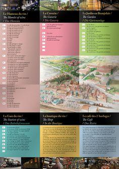 Hameau Dubœuf, Plan int. Dépliant Musée, 2009©markcom