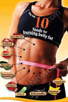 10 Belly Fat Burners & The Areas They Burn.