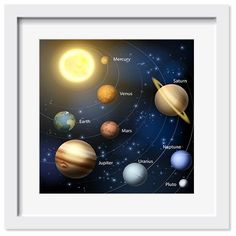 Planets Space Nursery Art Print INSTANT DOWNLOAD by PrintsWallArt