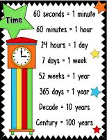 Classroom Tested Resources: Free Time Poster for your Classroom Math Charts, Math Anchor Charts, Teaching Time, Teaching Math, Teaching French, Math Resources, Math Activities, Maths Worksheets Ks2, Telling Time Activities