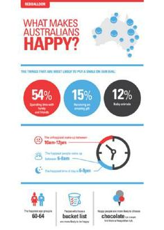 The one thing all happy people have in common: infographic_happy02.jpeg
