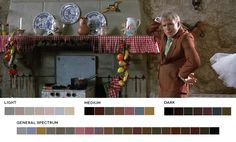 Frank Oz Week Dirty Rotten Scoundrels, 1988 Cinematography: Michael Ballhaus
