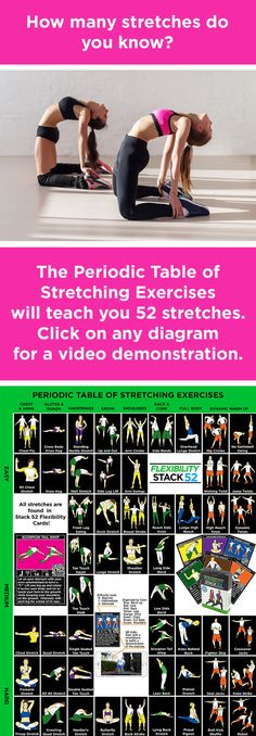 Periodic Table of Stretching Exercises. Click on any illustration for a video demonstration!